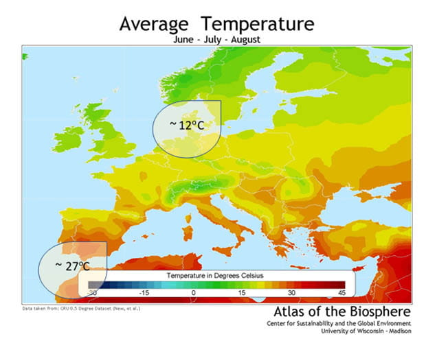 average temperature graphic