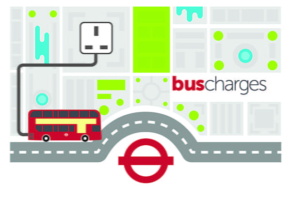 Electric buses are becoming increasingly important.