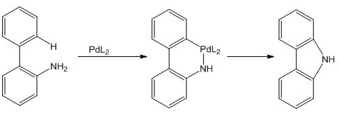 organometallic-intermediates