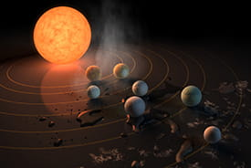 The seven Earth-sized planets orbiting Trappist-1.