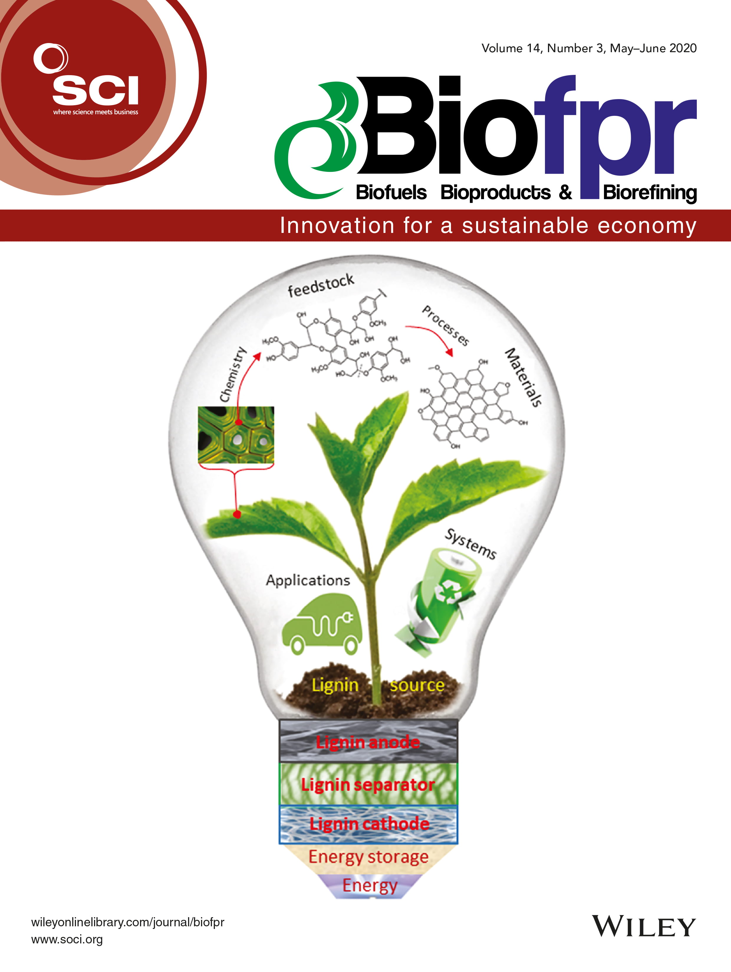 Biofuels, Bioproducts and Biorefining